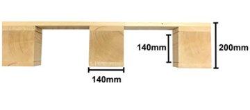 LIPA Palettenbett Bett Holz Massivholzbett 90 100 120 140 160 180 200 x 200cm, Palettenmöbel hergestellt in BRD (140x200) - 3